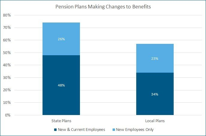Pension Changes 1.jpg